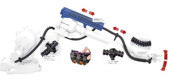 Energieführung für 3D-Bewegungen: Strecken, beugen, schützen