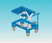 Verstellantriebe und Hubsäulen: Praktische Fabrikdiener