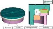 Rundtischlagerungssystem: Neues Lagerungssystem für Rundtische