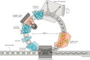 Beschichtungssystem für Bremsscheiben: Zehn Mikrometer im Omega