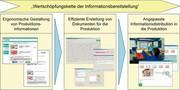 Mitarbeiterinformationssystem: Rückmeldung von der Werkbank