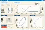 Software Electrochemistry Toolkit: Freie Programmierung von Potentiostaten