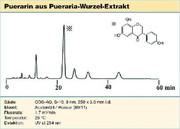 HPLC-Phasen ODS-AQ: Kleine Pore, große Leistung  bei präparativen Trennungen