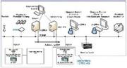 Datenlogging-System: Herstellerunabhängiges Datenloggingsystem