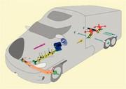Automotive-Produkte: Das Eisen schmieden