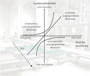Intralogistische Anlagen effektiv handhaben: Mit Struktur  zur Begeisterung
