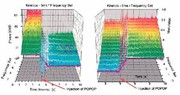 Fluoreszenzspektrometer MF2: Neues Life-Time-Spektrometer