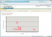 CAD-CAM-Nachrichten: Product-Lifecycle-Management  verschafft Vorsprung