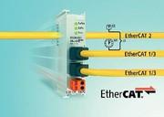 Ethercat-Bridge Klemme: Ethercat-Master untereinander
