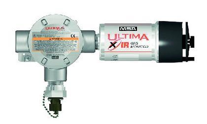 Gasdetektoren: Des Atems beraubt