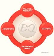 Daten und Prozesse: Daten schützen