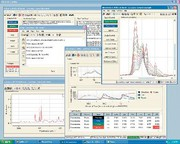 Softwarereihe Proficy: Produktionsdaten sammeln und auswerten