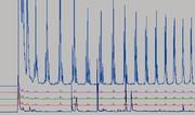 Instrumentelle Analytik: GC/MS und Pyrolyse