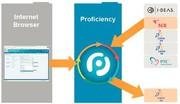 Daten und Prozesse: Für das richtige Format