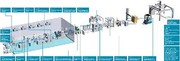 Robotik-Pack-Line: Vollautomatische Verpackungslinie