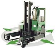 Combi CB: Grüne Revolution