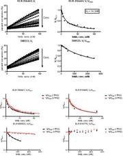 Micro-Array-Handling: Bestimmung allosterischer  Kinase-Inhibitoren