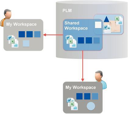Märkte + Unternehmen: Contact läutet Paradigmenwechsel im CAD-Datenmanagement ein