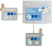 Neues/Interessantes: Contact läutet Paradigmenwechsel im CAD-Datenmanagement ein