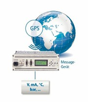 GPS-Messdatensystem: Komplettlösung für Mess- und GPS-Daten