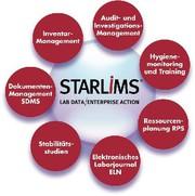 STARLIMS Pharma: LIMS vollständig webbasiert