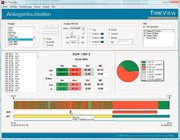 Timeview: Optimierungspotenziale schneller finden