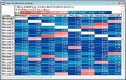 Analyseninstrumente: Mit erweiterten Visualisierungsoptionen