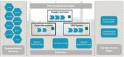 Aus der Praxis: Standardisierte  Kollaborationsplattform für EADS