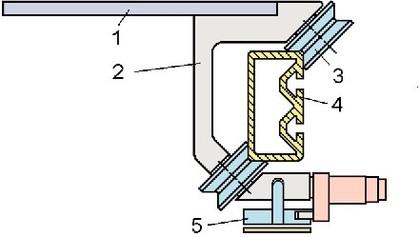 Handhabungstechnik: Transfer von X nach Y