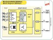Störlichtbogenschutz: Schwere Verbrennungen,
