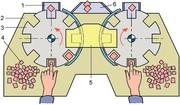 Handhabungstechnik: Gut oder Ausschuss?