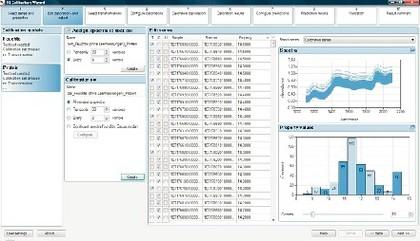 Calibration Wizard SL: Einfacher und schneller zur chemometrischen Kalibrierung