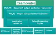 Nachrichten: Output Management für Teamcenter
