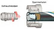 PTFE-Hochleistungs-Chemie-Wellschlauch: Hochleistungs-Chemie- Wellschläuche aus PTFE