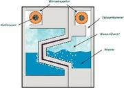 Ritemp-Verfahren: Werkzeugkühlung mit Dampf
