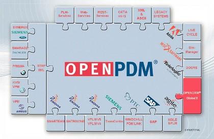Produktionssysteme: OpenPDM integriert PLM-Systeme