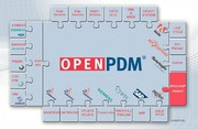 Business Solutions: OpenPDM integriert PLM-Systeme