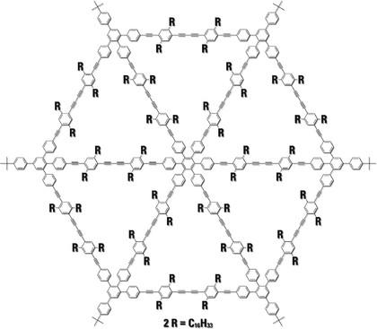 Chromatographie: Definierte lineare und  zyklische Oligomere mittels Recycling-GPC