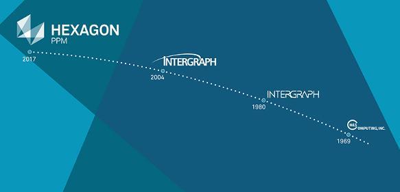 Hexagon PPM ist der neue Markenname von Intergraph PPM