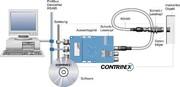 RFID-System ConIdent: Starke Identlösung