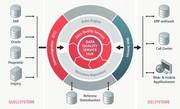 ECM/DMS: Datenmanagement im Paket