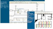 PLM-Technologie: Grafische Navigation verknüpft Informationen intelligent