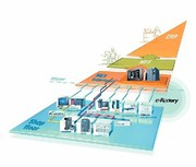 Energiemanagement: Besser als Futurama