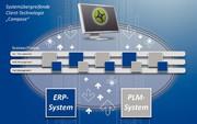 Produktionssysteme: PLM und ERP unter einer Oberfläche