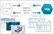 Dokumentenmanagement: Enovia V6 und SAP-Systeme automatisch synchronisieren