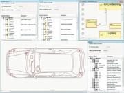 Software: E3.series 2012 optimiert  Anbindung an die Fertigung