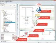 Automatisierungssoftware: Automatisierungssoftware: Baustein zur Strategie