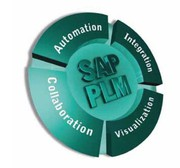 Produktionssysteme: Catia und SAP im Duo