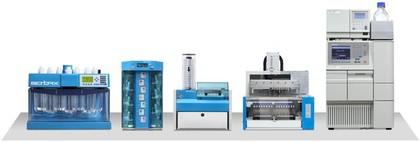 Freisetzungsprüfungen: HPLC-Online-Lösung