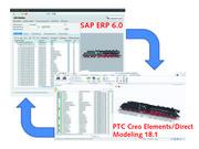 PLM: Flexible Lösung zur SAP-Integration